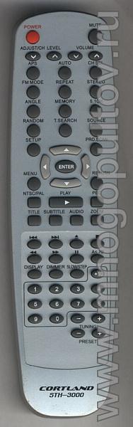 CORTLAND STH-3000, STH-5000, STH-6000 (предлагаем аналог)